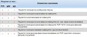 анти сарс3_медипро