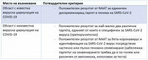 covid19_rna_mediPro